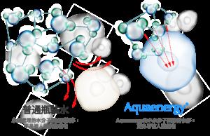 AquaenergyZH 01